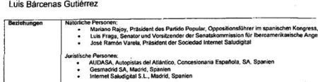 Dettaglio dei documenti della banca Svizzera. Fonte: eldiario.es